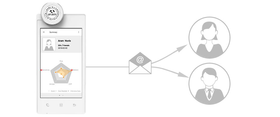 APM Pro - Funkcja wysyłania wyników via Email